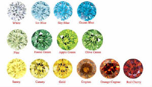 diamond-colors-small1.jpg